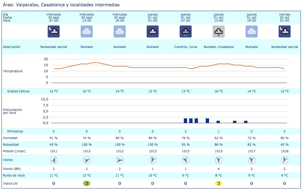 Captura de pantalla 2015-09-30 a las 9.12.15