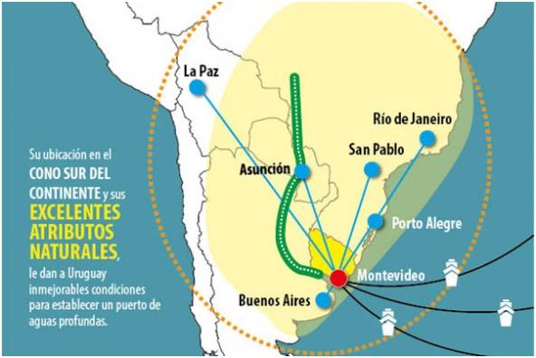 Bolivia tiene salida al mar por Uruguay, Brasil y Argentina