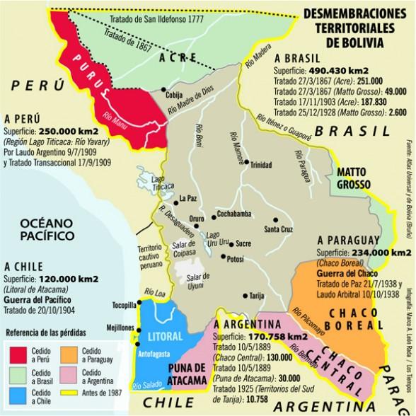 Mapa que muestra las pérdidas territoriales de Boiivia publicado por el diario boliviano Los Tiempos.