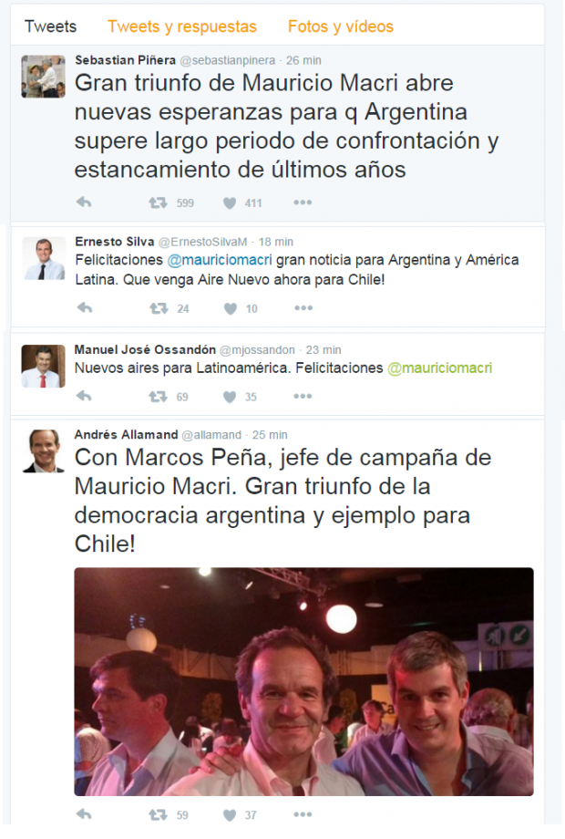 TUITS DERECHA CHILENA