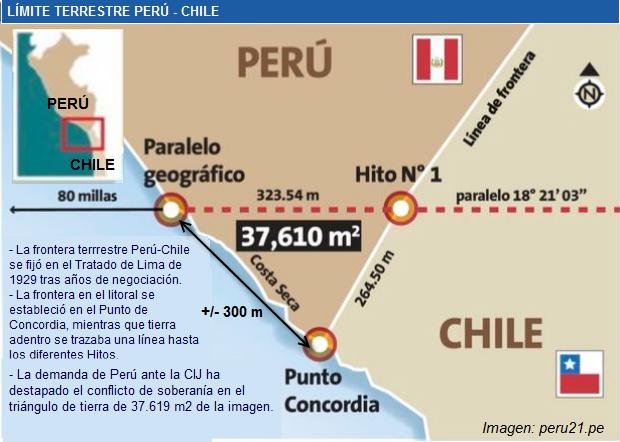 frontera-terrestre-chile-perc3ba
