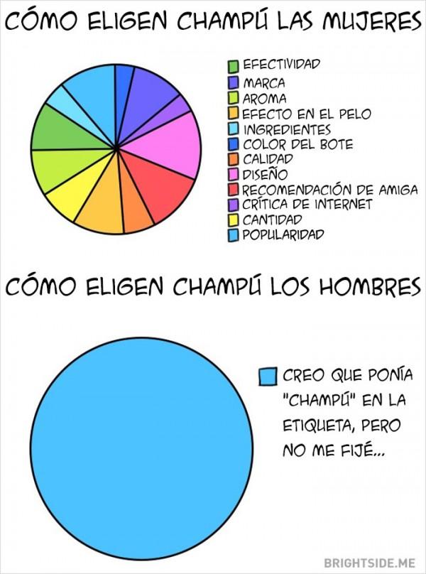 comic-diferencias-hombres-mujeres-4