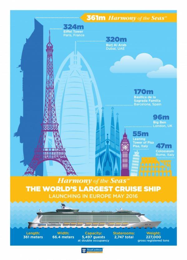 Infografia-harmony-of-the-seas