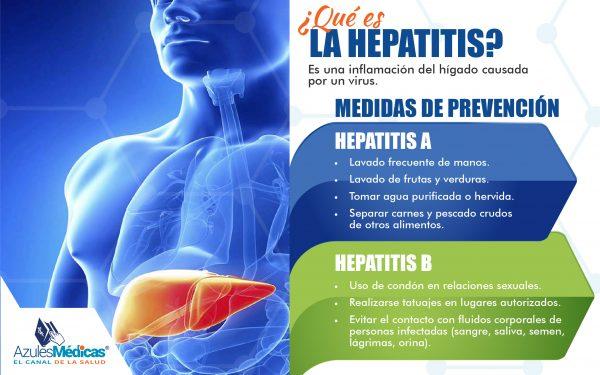 HEPATITIS-INFORGRAFÍA-03