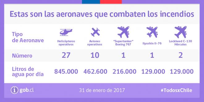 170131-Aeronaves-desplegadas-660x330
