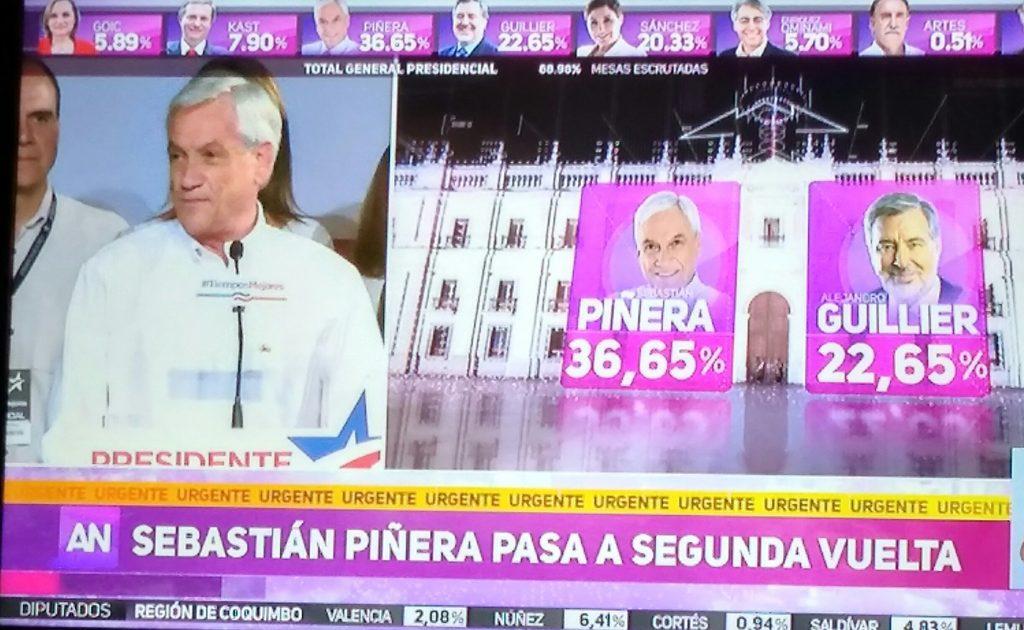 """Sebastián Piñera: """"Este resultado es muy parecido al del 2009 y ustedes recordarán que ganamos la elección"""""""
