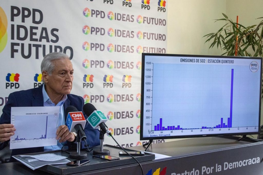 """PPD critica duramente el manejo del Gobierno sobre contaminación en Quintero: """"Esto es inaceptable"""""""