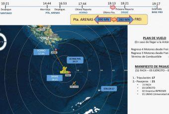 Avión de la FACh se perdió con 38 personas a bordo rumbo a la Antártica
