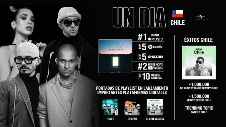 J Balvin la rompe en Chile con su nuevo trabajo en colaboración con Dua Lipa, Bad Bunny y Tainy