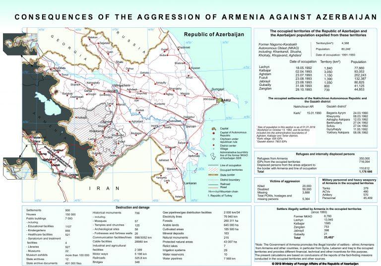 Embajada de Azerbaiyán en Chile explica principio de legítima defensa tras los ataques de las FFAA armenias