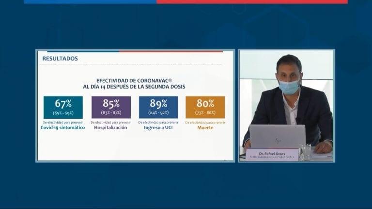 Minsal blinda  vacuna china Sinovac y asegura que es efectiva en un 67% para prevenir Covid y 80% para evitar muertes