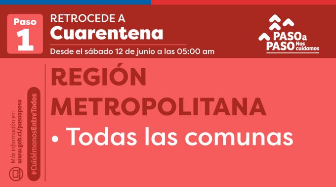 Toda la Región Metropolitana vuelve A CUARENTENA, pero autoridades confirman segunda vuelta de elección de gobernadores
